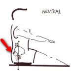 neutral-posture